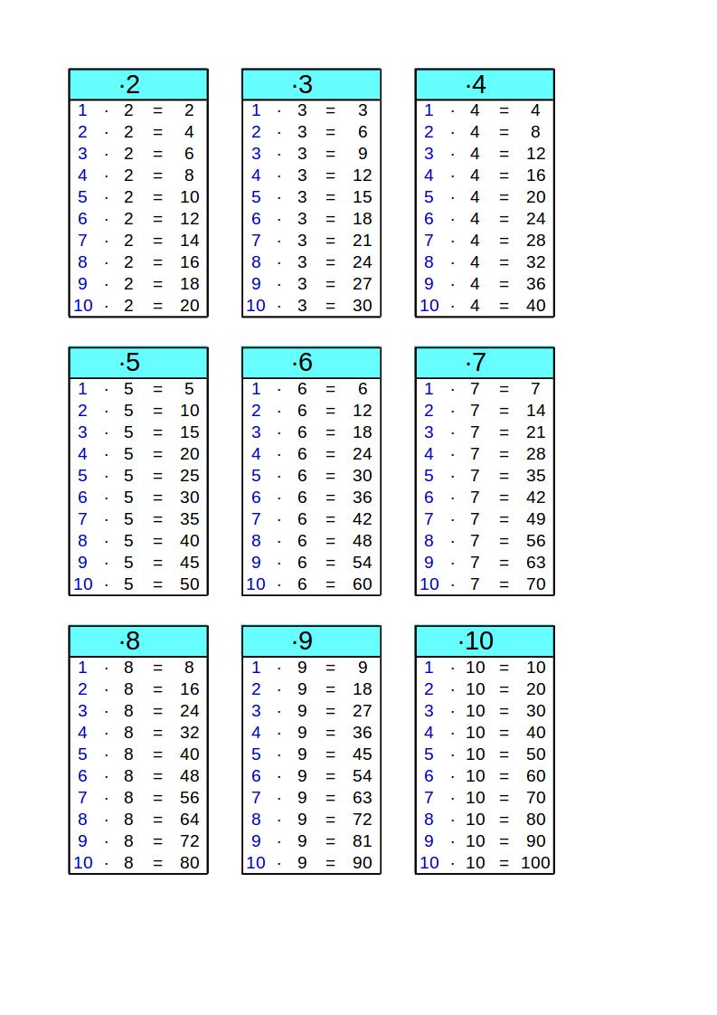 arbeitsblatt vorschule 187 einmaleins 252bungsbl228tter zum